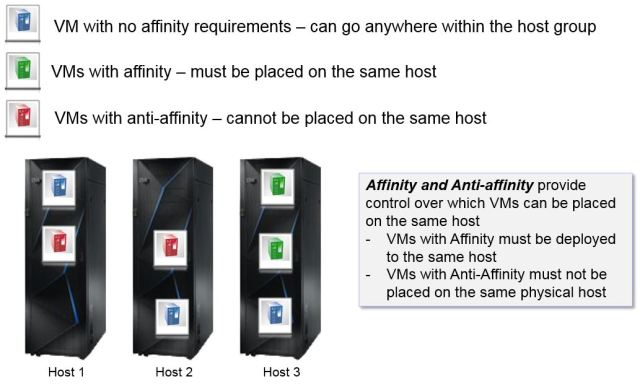 Virtual Machine Affinity and Anti-affinity