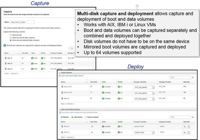 Multiple disk capture and deploy