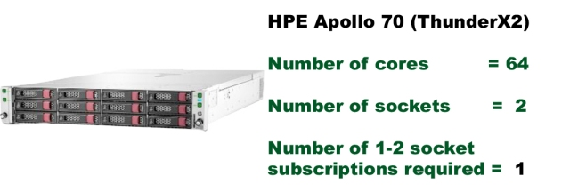 arm pricing examples-apollo70
